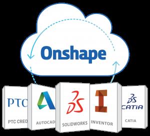 Onshape 3D Modeling